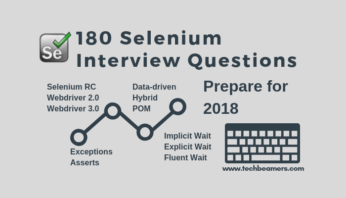 180 selenium interview questions and answers updated for 2018