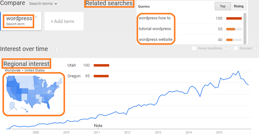 Use Google trends to spot viral video.