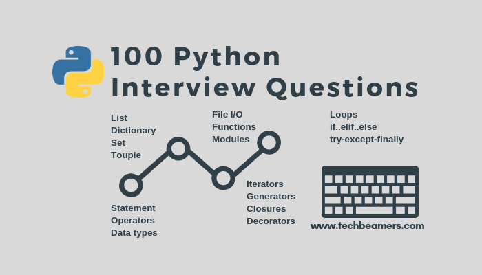 100 Python Interview Questions and Answers [Updated 2019]