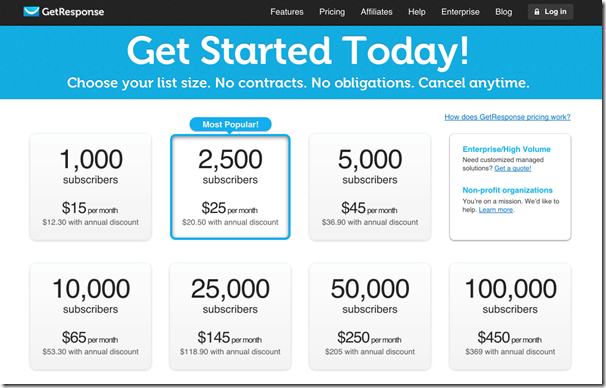 Check out the GetResponse Pricing Summary.