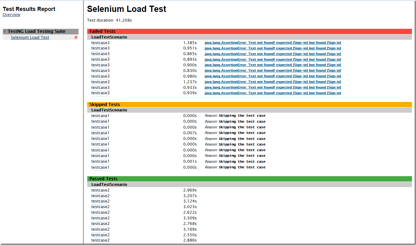 TestNG Factory Method Example - Execution Detail