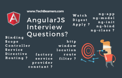 Latest AngularJS Interview Questions and Answers