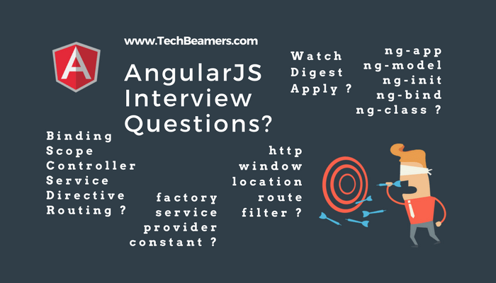 Ng-Template | 50 Latest Angularjs Interview Questions And Answers