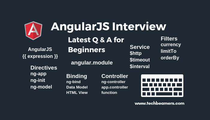 Up-to-date AngularJS Interview Questions Answers