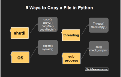 Python Copy File - How To for Beginners