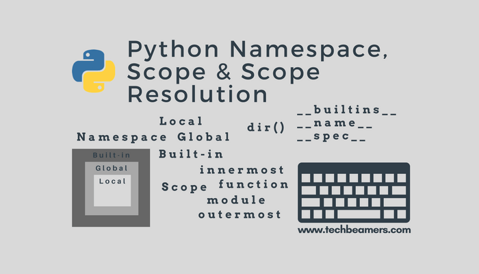 Python Namespace and Scope - Understand with Examples