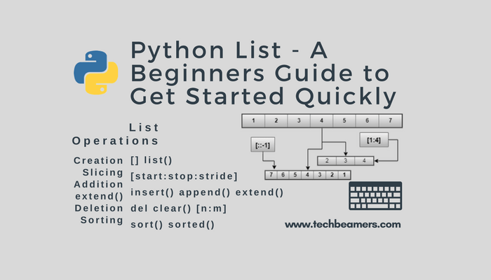 Python List - A Beginners Tutorial to Get Started Quickly