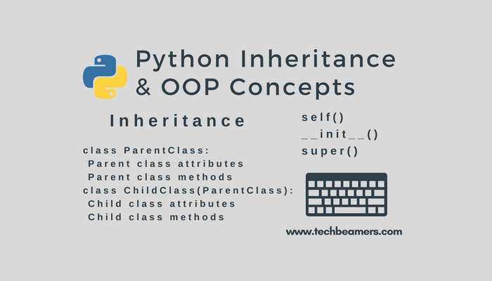 Python Inheritance And Object Oriented Programming Concpet