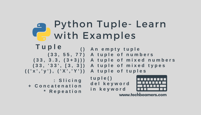 Python Tuple - Learn with Examples  - Python Tuple Learn with Examples - Python Tuple Data Structure Explained with Examples