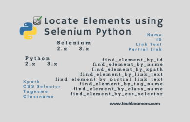 Locate Elements using Selenium Python