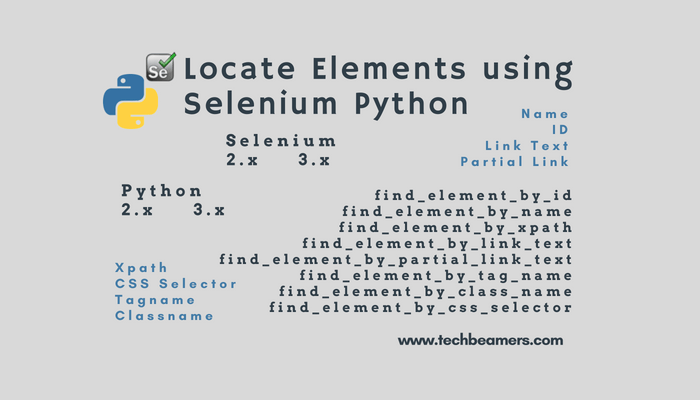Locate Elements using Selenium Python  - Locate Elements using Selenium Python - How to Locate Elements using Selenium Python with Examples