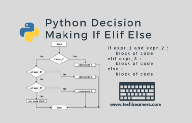 Python If Else, If Elif Else Statements Explained with Examples