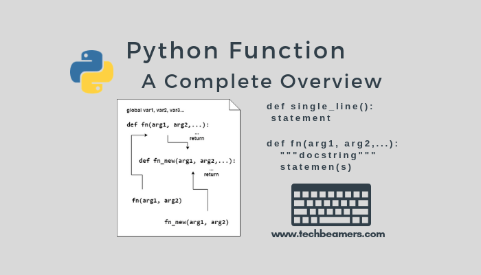 Python Function, Arguments, Def Keyword Explained with Examples