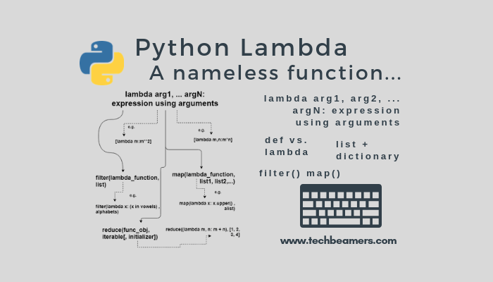 Python Lambda - An Anonymous Function Without a Name