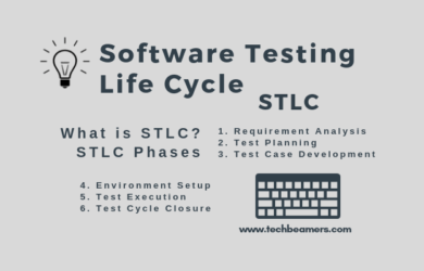 Software Testing Life Cycle (STLC)