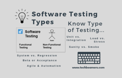 Testing types - What are Different Type of Testing