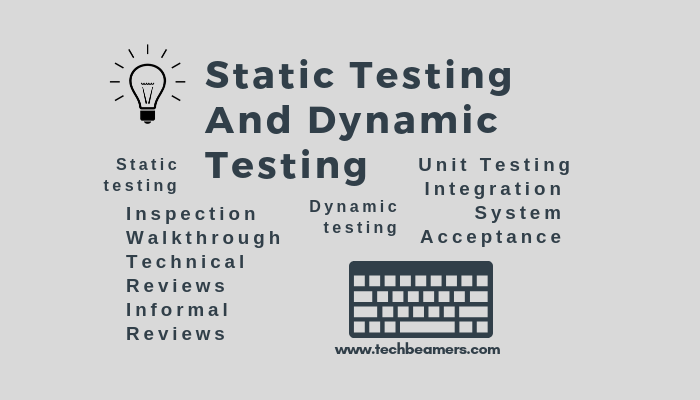 Static Testing And Dynamic Testing  - Static Testing And Dynamic Testing - Static Testing And Dynamic Testing